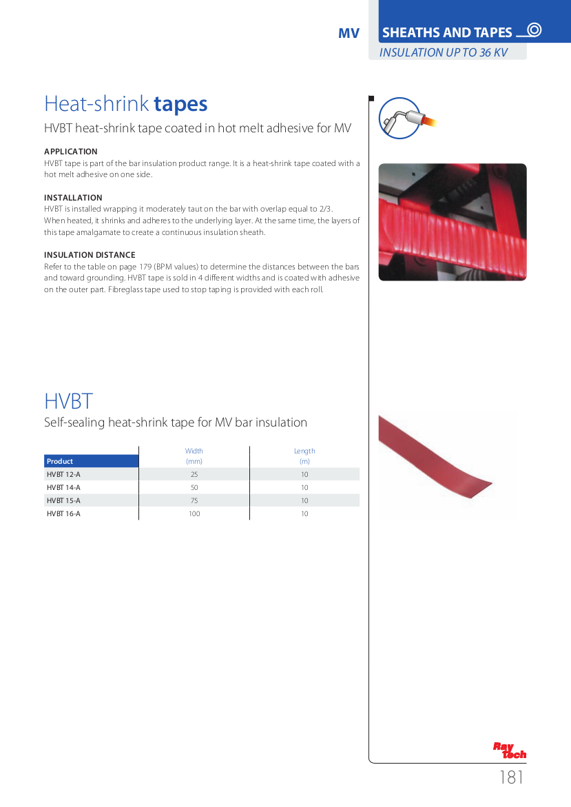 HV Heat Shrink Joints